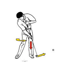"""Im Durchschwung streckt das linke Bein aktiv. Passiv folgt ein Schritt Richtung Ziel und macht beim """"Aufrichten"""" das Pendel frei."""